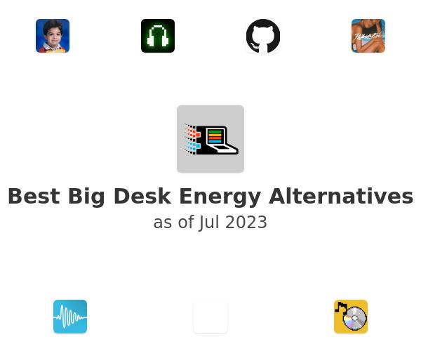 Best Big Desk Energy Alternatives