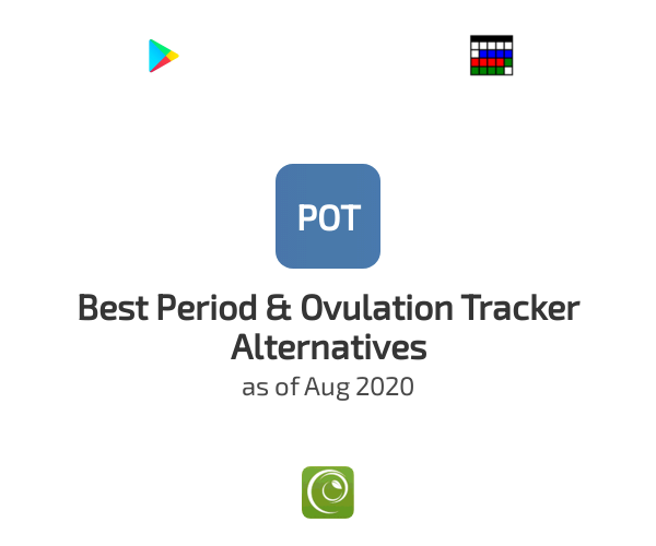 Best Period & Ovulation Tracker Alternatives