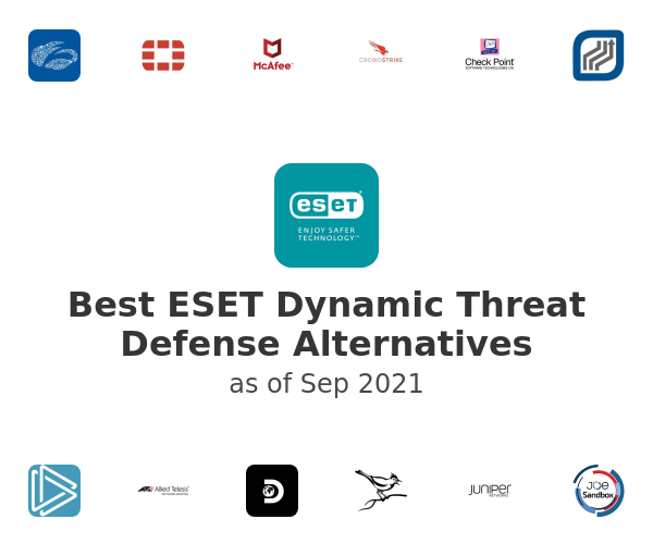 Best ESET Dynamic Threat Defense Alternatives
