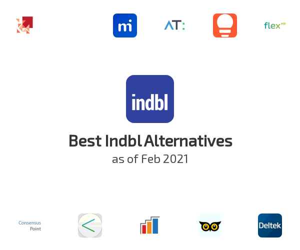 Best Indbl Alternatives