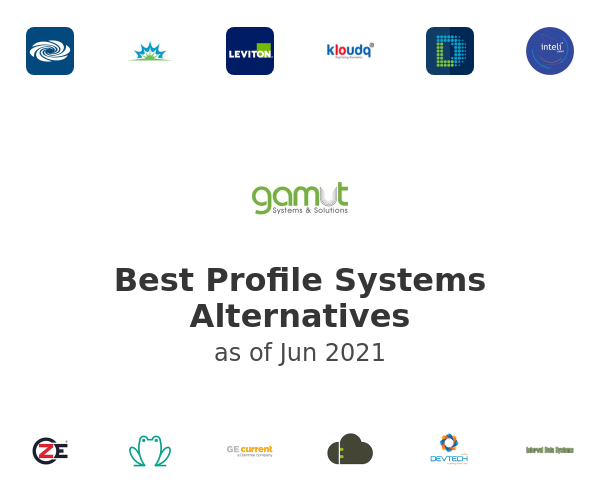 Best Profile Systems Alternatives