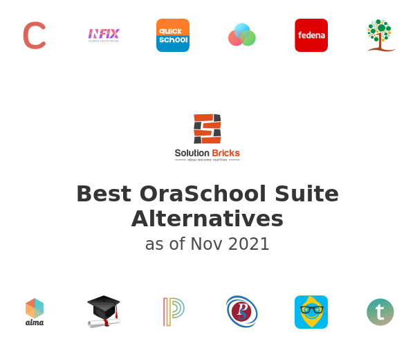 Best OraSchool Suite Alternatives