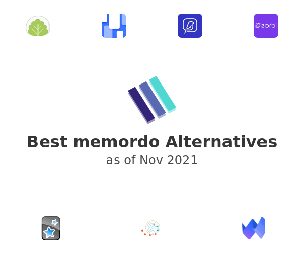 Best memordo Alternatives