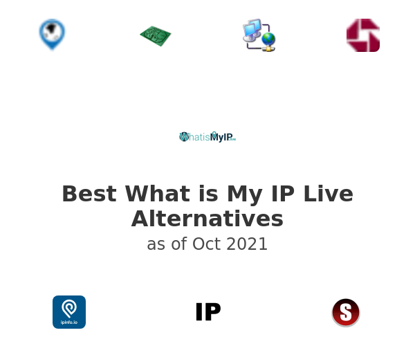 Best What is My IP Live Alternatives