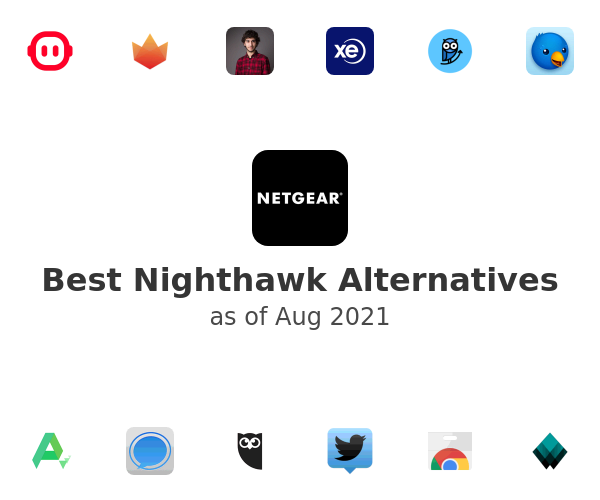 Best Nighthawk Alternatives