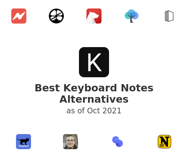 Best Keyboard Notes Alternatives