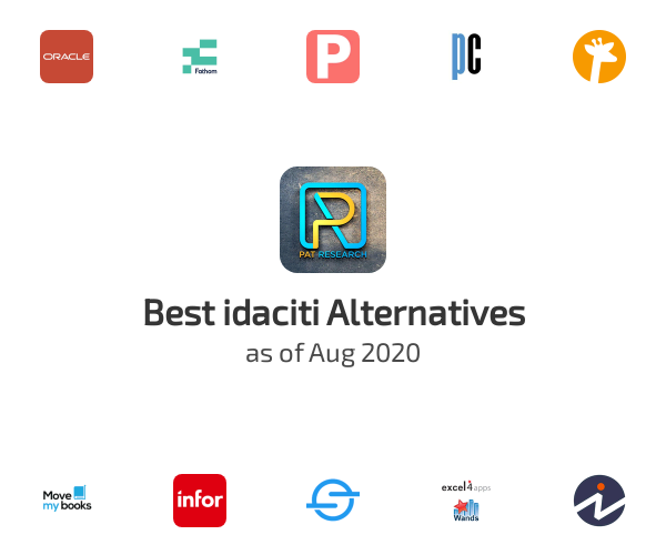 Best idaciti Alternatives