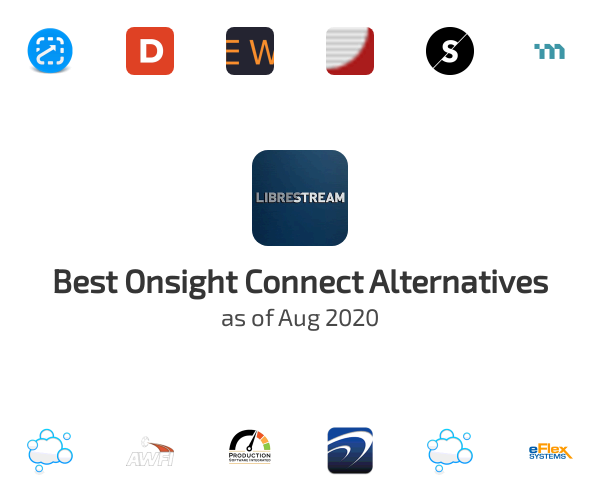 Best Onsight Connect Alternatives
