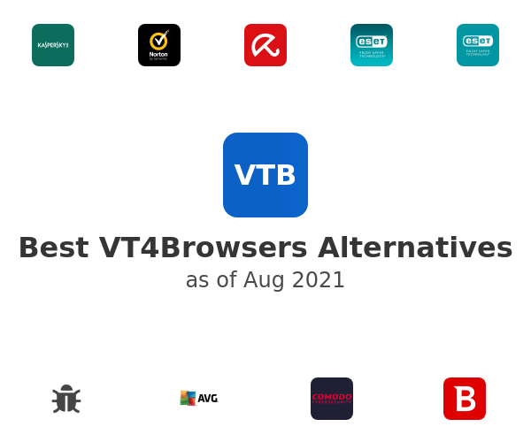 Best VT4Browsers Alternatives