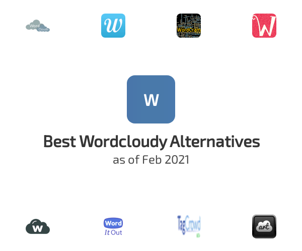 Best Wordcloudy Alternatives