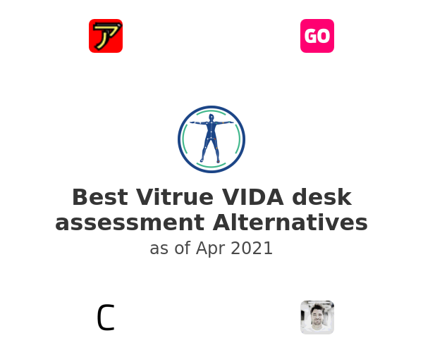 Best Vitrue VIDA desk assessment Alternatives