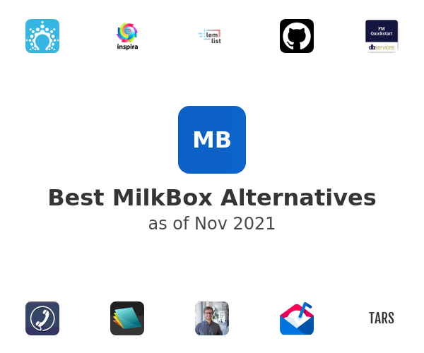 Best MilkBox Alternatives