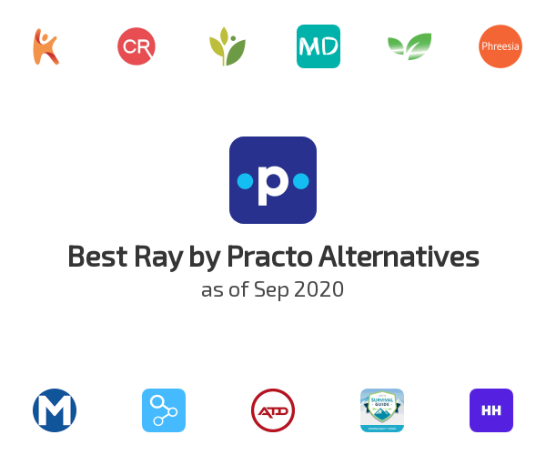 Best Ray by Practo Alternatives