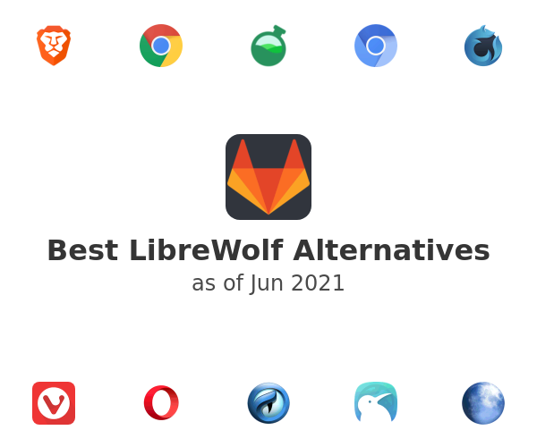 Best LibreWolf Alternatives