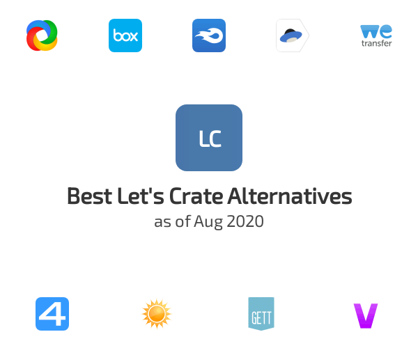 Best Let's Crate Alternatives