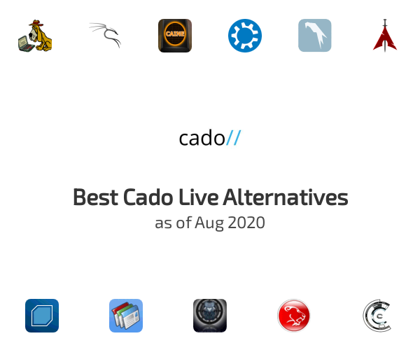 Best Cado Live Alternatives