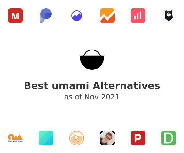 Best umami Alternatives