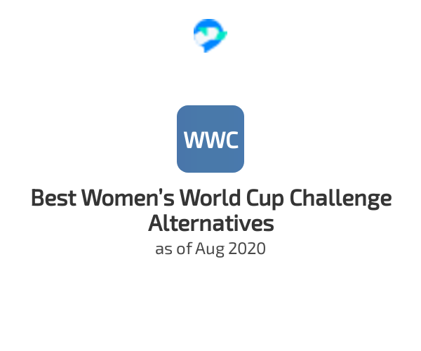 Best Women's World Cup Challenge Alternatives