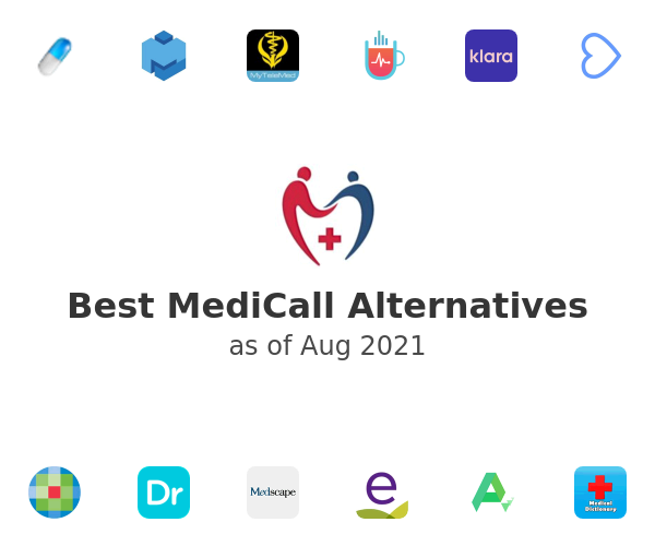 Best MediCall Alternatives