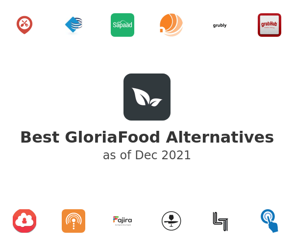 Best GloriaFood Alternatives