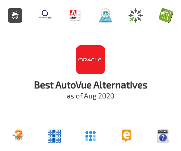 Best AutoVue Alternatives