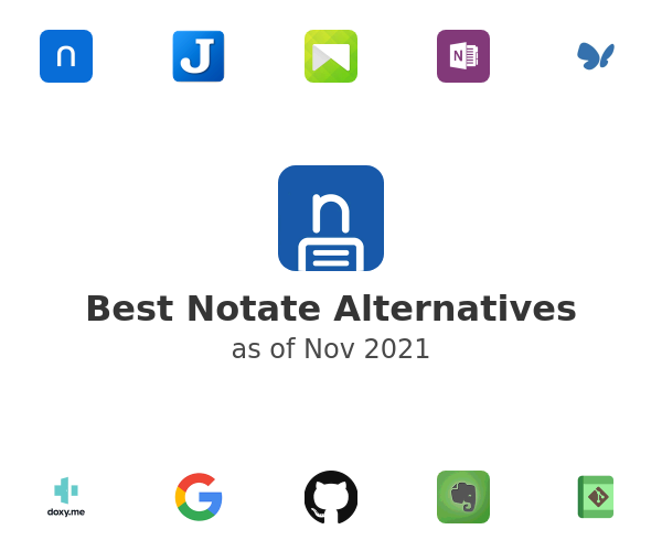 Best Notate Alternatives