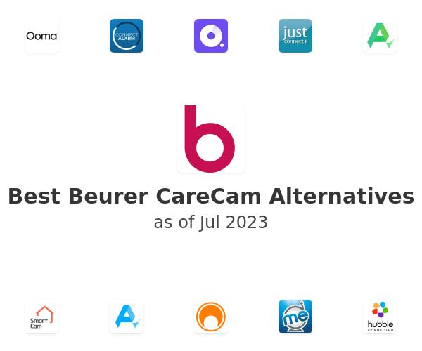 Best Beurer CareCam Alternatives