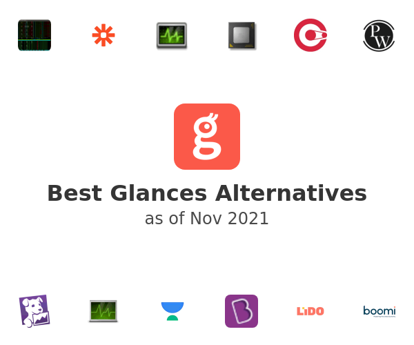 Best Glances Alternatives