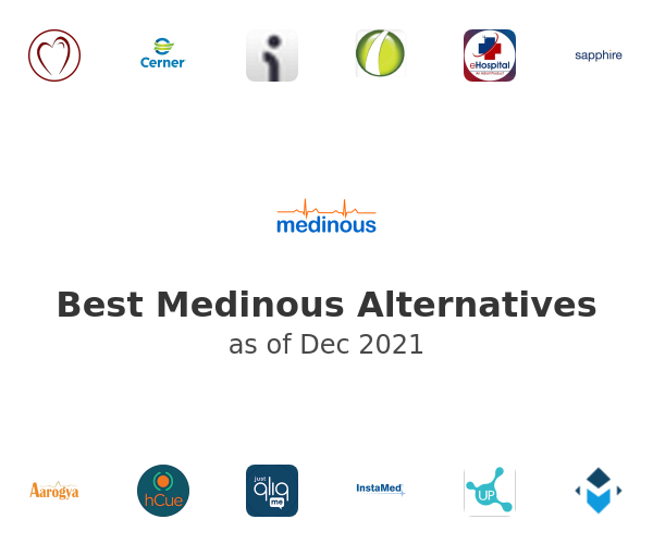 Best Medinous Alternatives