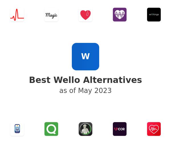 Best Wello Alternatives