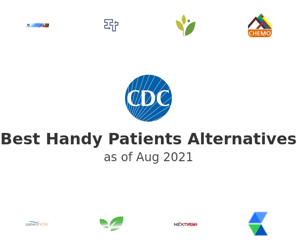 Best Handy Patients Alternatives