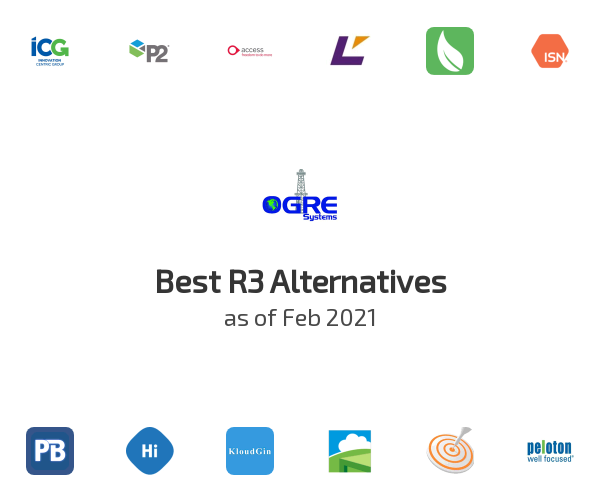 Best R3 Alternatives