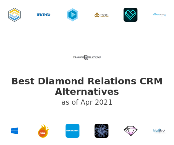 Best Diamond Relations CRM Alternatives