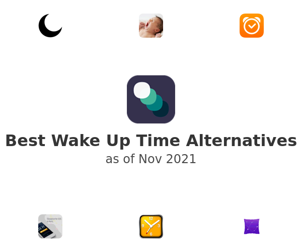 Best Wake Up Time Alternatives