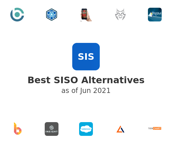 Best SISO Alternatives