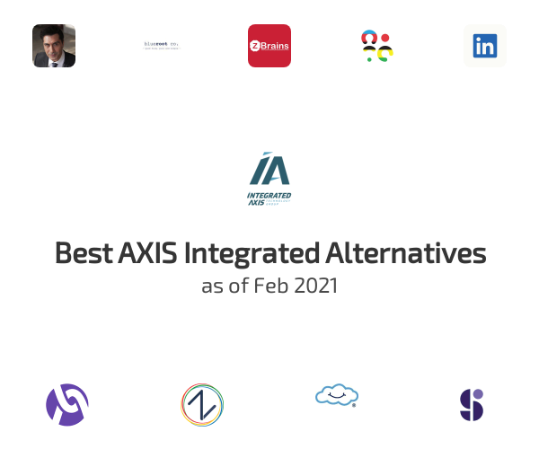 Best AXIS Integrated Alternatives