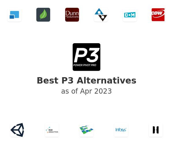Best P3 Alternatives