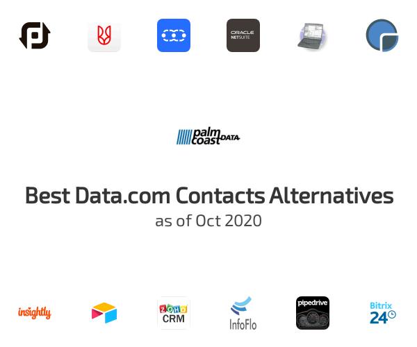 Best Data.com Contacts Alternatives