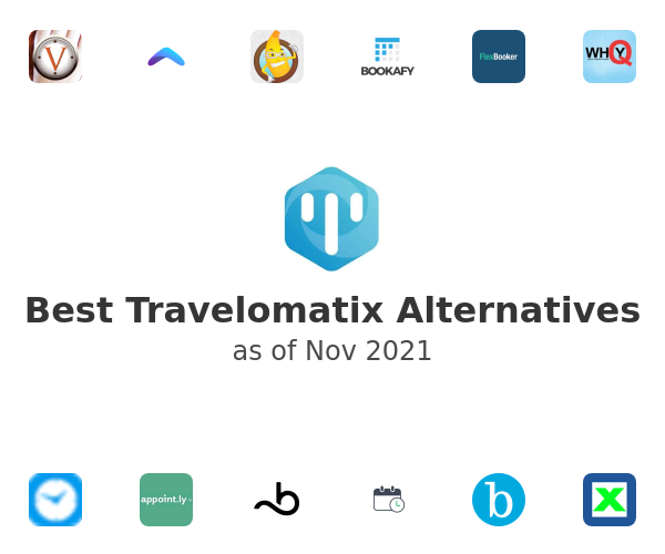 Best Travelomatix Alternatives