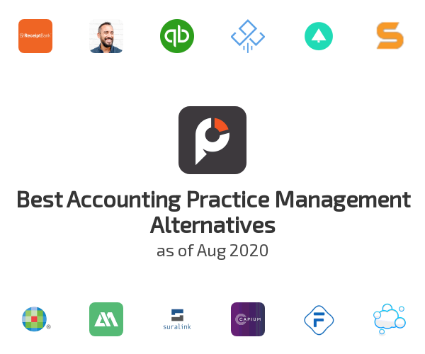 Best Accounting Practice Management Alternatives
