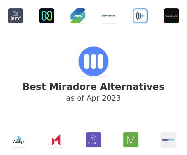 Best Miradore Alternatives
