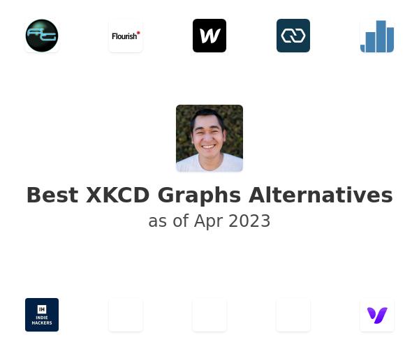 Best XKCD Graphs Alternatives