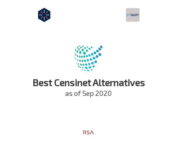 Best Censinet Alternatives