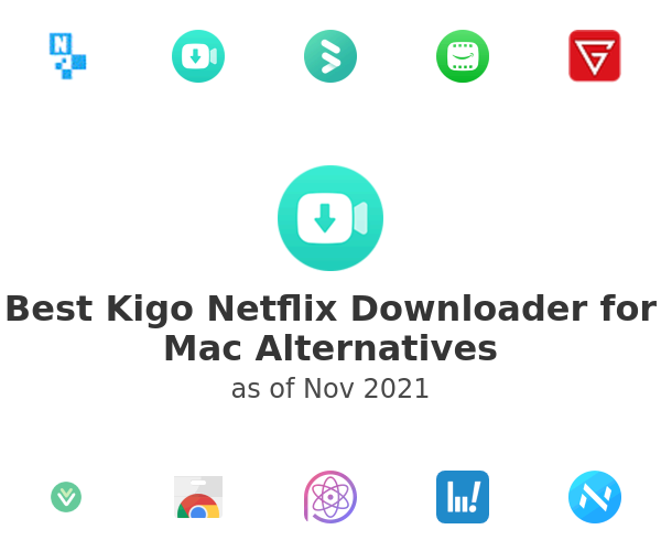 Best Kigo Netflix Downloader for Mac Alternatives