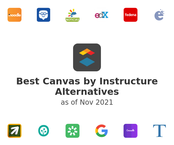 Best Canvas by Instructure Alternatives