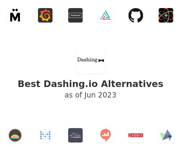 Best Dashing.io Alternatives