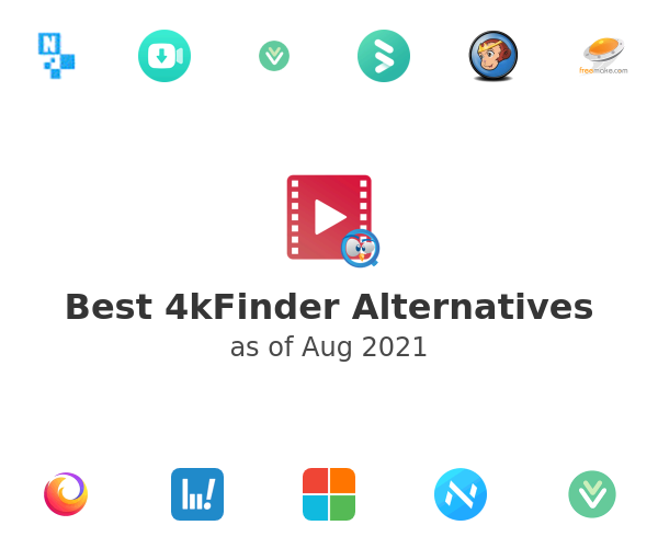 Best 4kFinder Alternatives