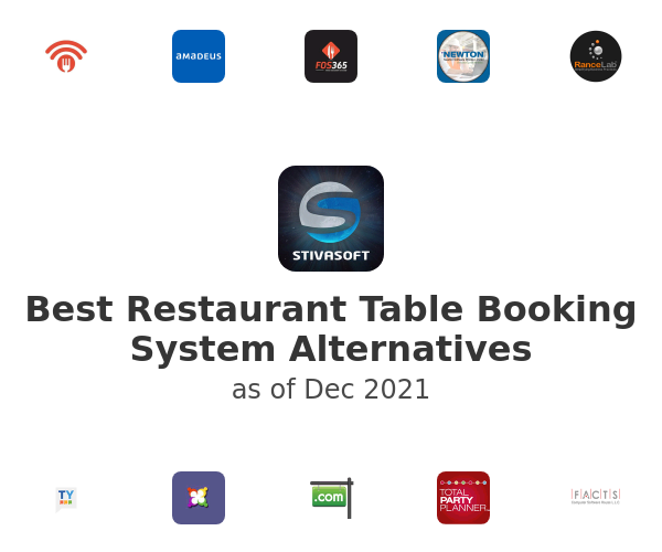 Best Restaurant Table Booking System Alternatives