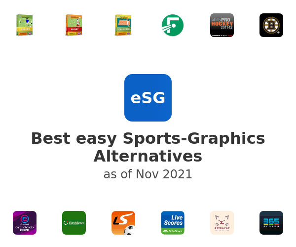 Best easy Sports-Graphics Alternatives