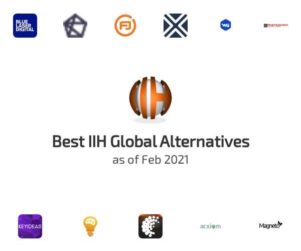 Best IIH Global Alternatives